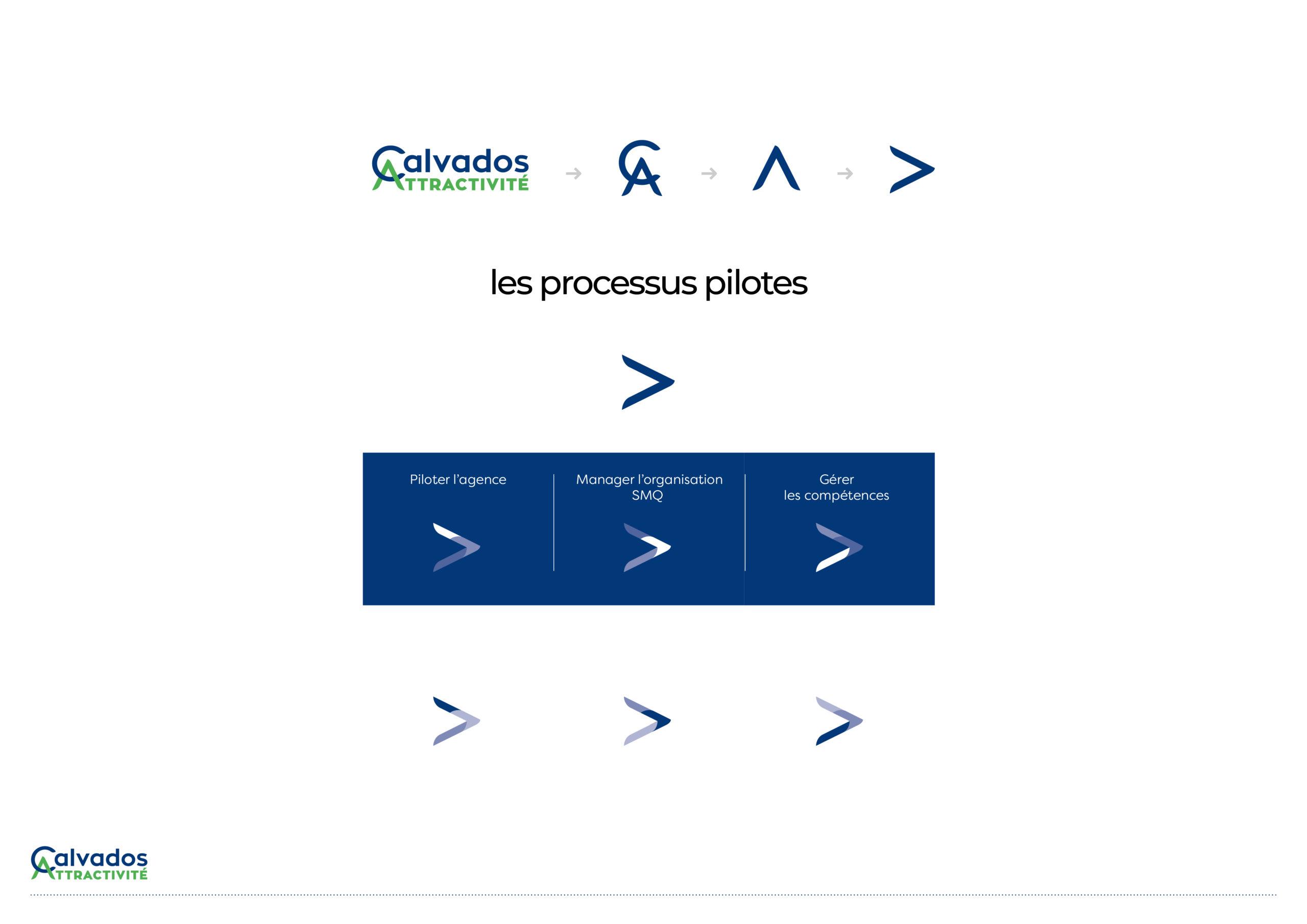 exemple de charte graphique
